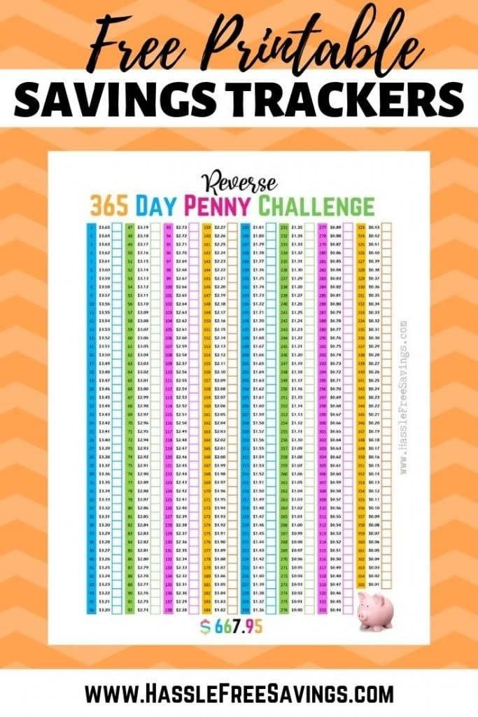 10 Penny Challenge Variations To Jump Start Your Savings regarding Printable Version Of Save A Penny A Day Image