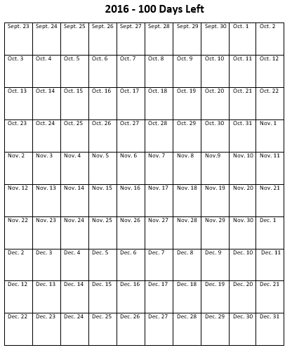 100 Days Left Of The Year - How To Make The Most Of Them within 90 Day Countdown Blank Photo