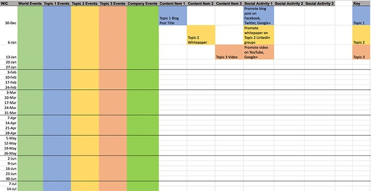 15 Content Calendar Templates To Help Your Content Strategy within Newsletter Content Calendar Template Photo