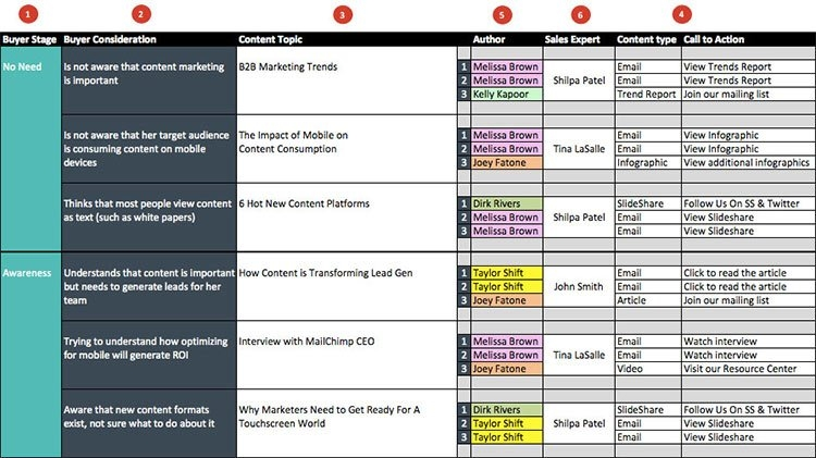 15 Content Calendar Templates To Help Your Content Strategy within Newsletter Content Calendar Template