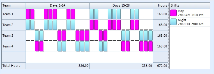 2-2 3-2 2-3 Rotating Shift Schedule   24/7 Shift Coverage in Bmw B Shift Schedule Photo