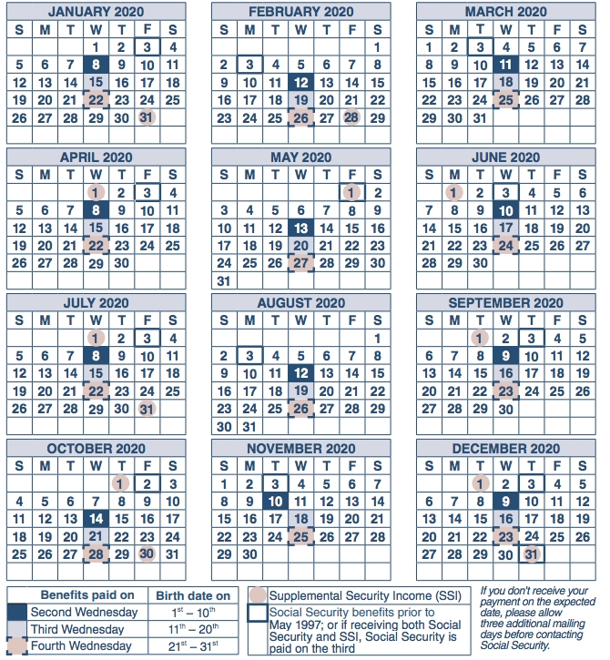 2020 Social Security Payment Schedule - Optimize Your Retirement intended for Does Social Security Pay In August For July? Photo