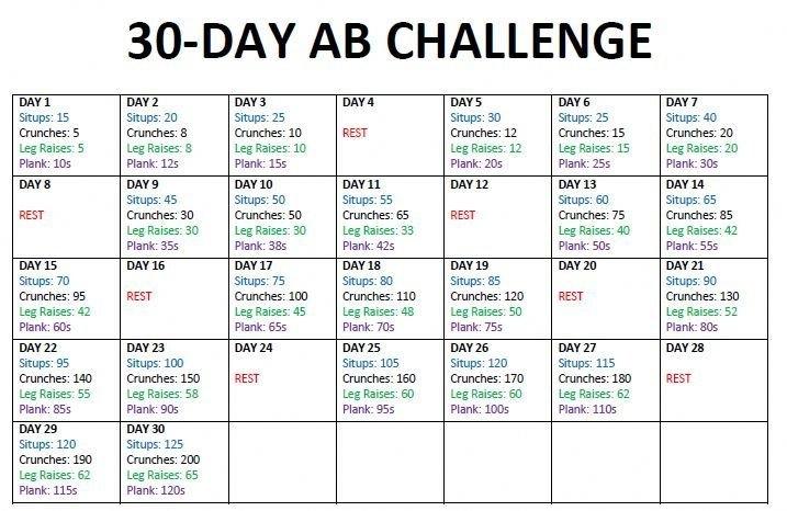 30 Day Ab Challenge Printable Calendar | 30-Day for Ab Challenge Calendar Printable Image