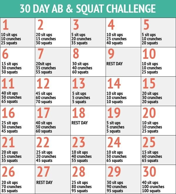 30 Day Ab & Squat Challenge - Inspiremyworkout - A inside 30 Day Abs And Squats Challenge Printables Graphics