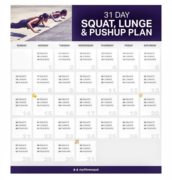 31-Day Squat. Lunge, Pushup Plan   Squat Challenge, Squats pertaining to 31 Day Squat Challenge Printable Graphics