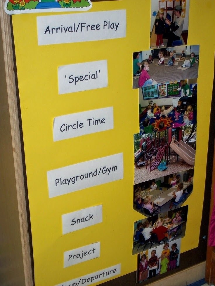 A Carefully Planned Early Childhood Print Rich Environment inside Preschool Classroom Print Graphics