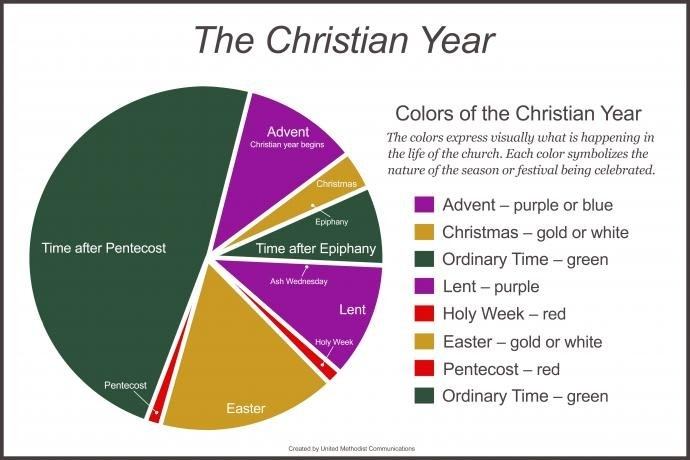 Ask The Umc: What Is Ordinary Time? – The United Methodist intended for Methodist Parament Colors Calendar Image
