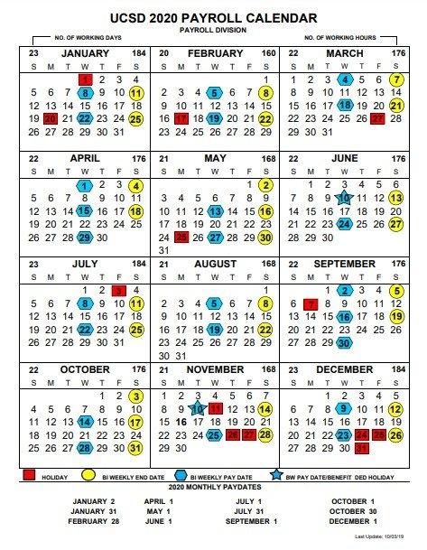 Biweekly Pay Period Calendar 2020 Adp | Pay Period Calendar 2020 for Federal Government Pay Period Calendar 2020 Image