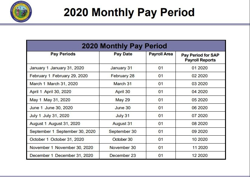 Biweekly Pay Period Calendar 2020 Adp | Pay Period Calendar 2020 within Federal Government Pay Period Calendar 2020 Image