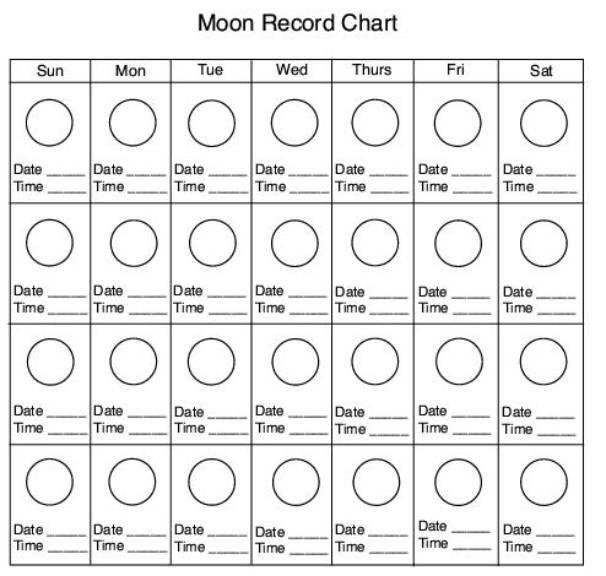 Blank Moon Calendar Worksheet In 2020   Homeschool Astronomy in Moon Observation Calendar Worksheet Image
