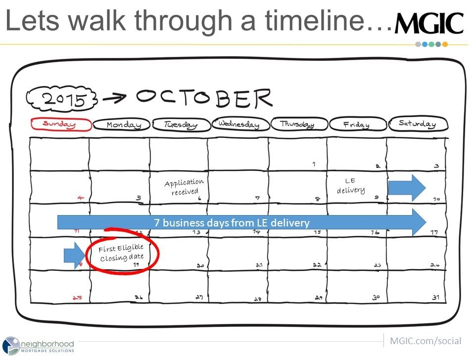 Brief Walk Through Of Trid - Ppt Download for Trid Calendar Graphics