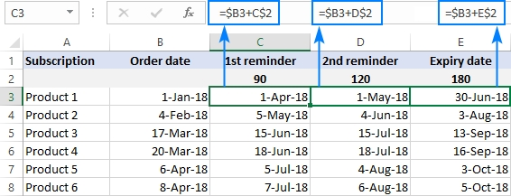 Calculate Days From/before Date In Excel intended for 90 Day Expiration Calendar 2020