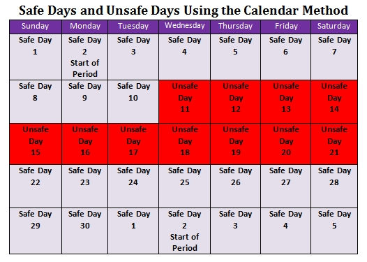Calculator Calendar Contraceptive   Holidays And Key Dates intended for Depo -Provera Perpetual Calendar