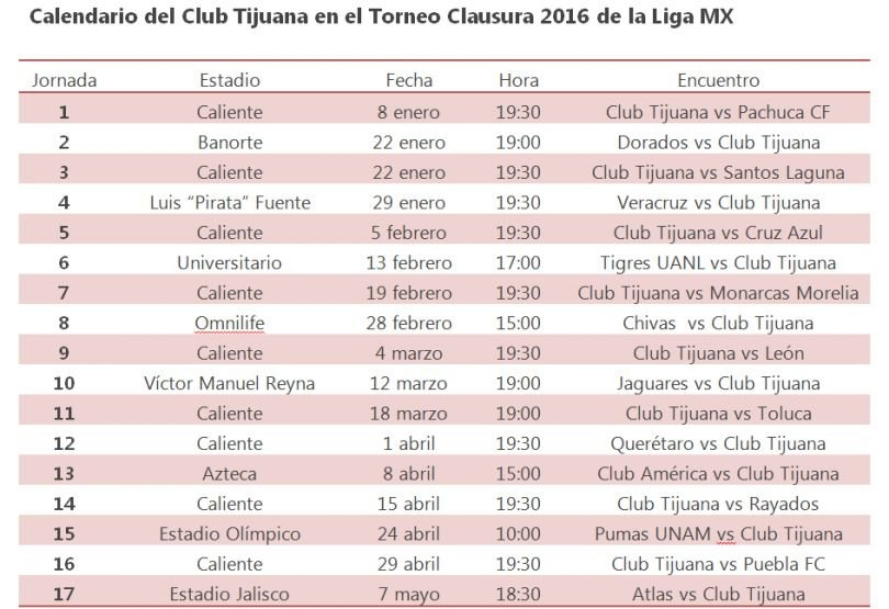 Calendario De Xolos De Tijuana Clausura 2016 – Agp Deportes throughout Xolos De Tijuana Calendario Image