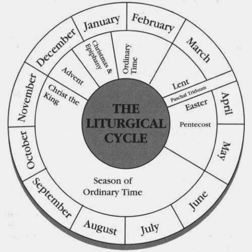 Catholic Youth And Children: Are The Daily Reading The Same with regard to Liturgical Calendar Craft Printable