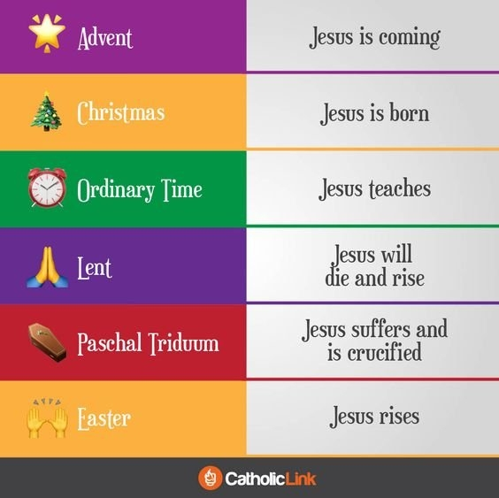 Church Calendar - Nsumc Children Faith Formation intended for Methodist  Parament Colors