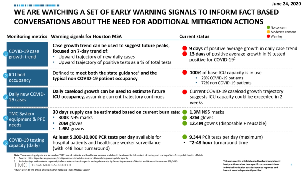 Coronavirus: A Texas Medical Center Continuing Update - Tmc News with regard to Methodist Calendar Of When To Change Paramonts Graphics