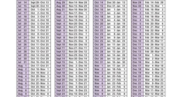 Depo-Provera Perpetual Calendar-Depo-Provera Perpetual inside Depovera Calender Graphics