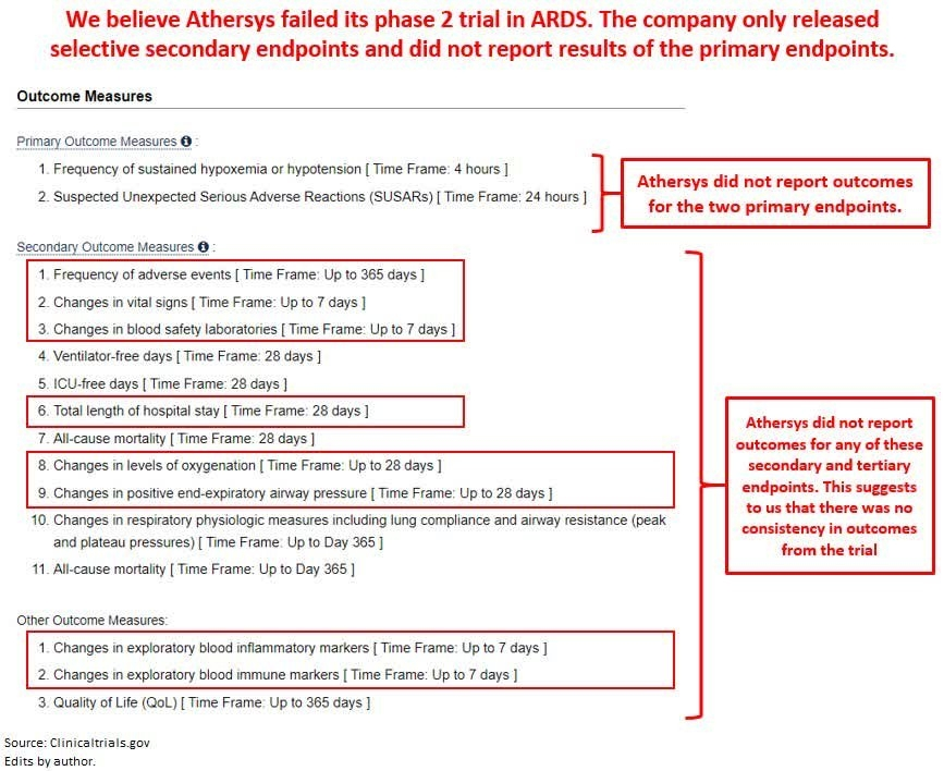 Don't Believe The Athersys Hype In Ards (Nasdaq:athx throughout What Is Todays Number 1 To365? Image