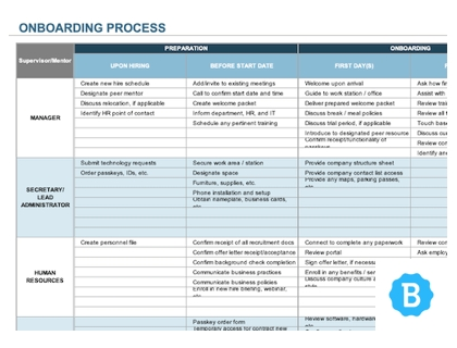 Employee Onboarding Process [Free Template] in Onboarding Schedule Template