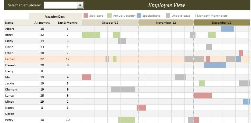 Employee Vacation Planner Excel Template Xls | Travel for Calendar Template For Employees Signing Up For Vacation Photo