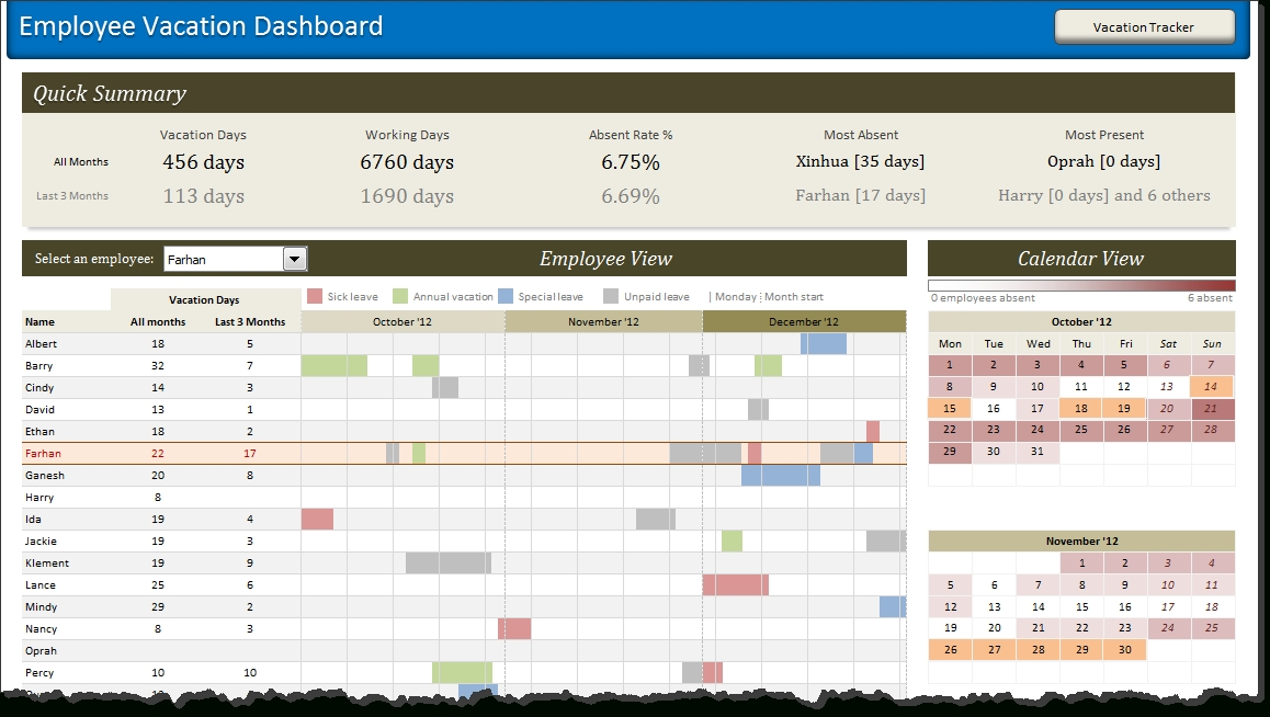 Employee Vacation Tracker & Dashboard Using Ms Excel intended for Free Online Employee Vacation Calendar Image