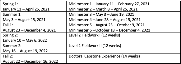 Entry-Level Otd Academic Calendar | Occupational Therapy intended for Baylor Universityspring Calenda