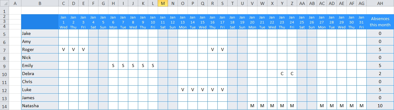 Excel Staff Holiday Planner (The Ultimate Free Template) regarding Annual Leave Planner Template Via Excel Graphics