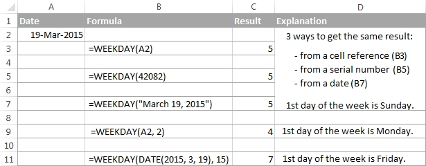Excel Weekday & Other Functions To Return Day Of Week intended for Calendar Of Days 1-365 Image
