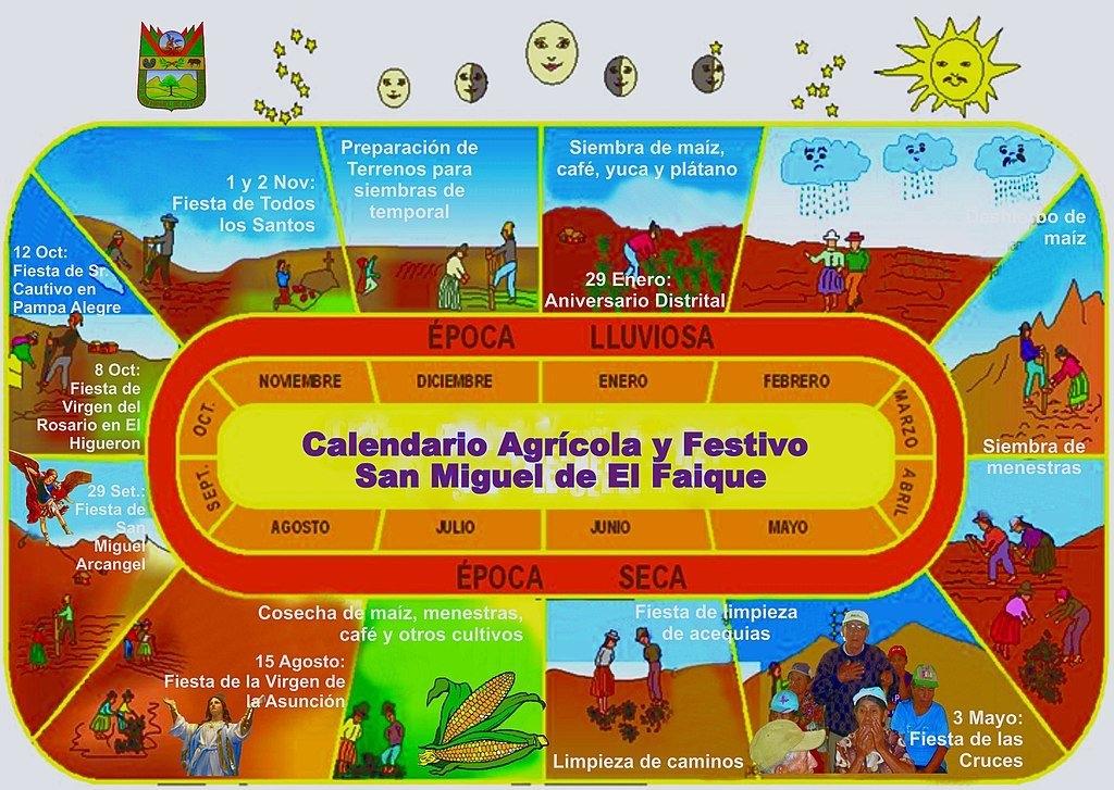 File:calendario Anual ,agrícola Y Festivo Del Distrito De in Calebdario Agricola Graphics