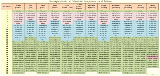 File:correspondencia Calendario Gregoriano Con El Juliano with regard to Calendario Con Numero Juliano Image