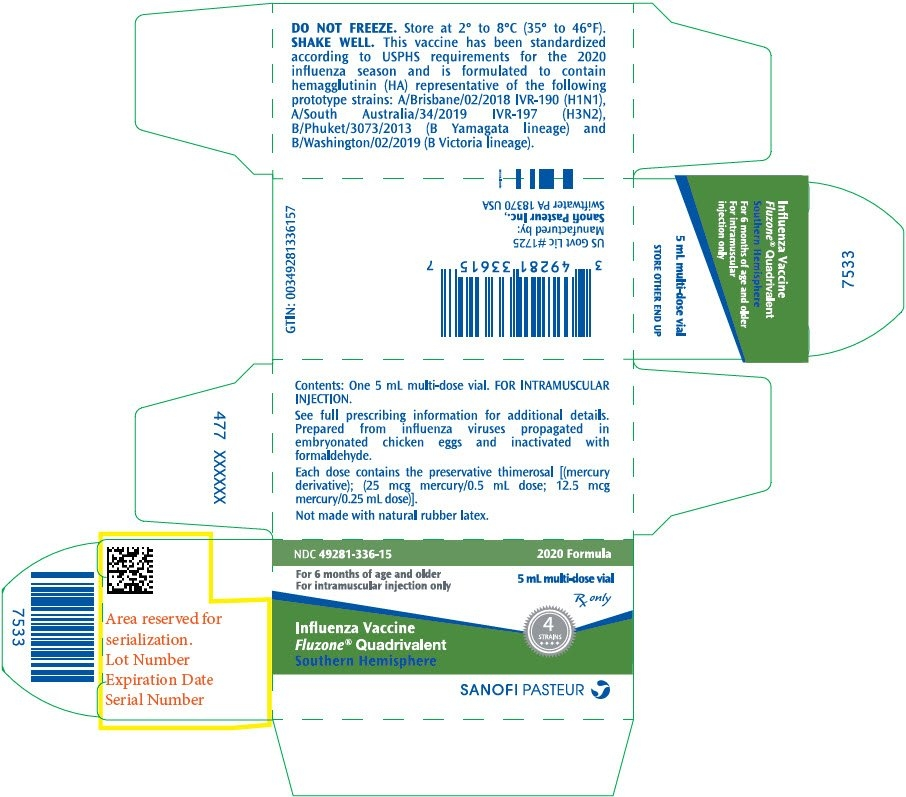 Fluzone Quadrivalent - Fda Prescribing Information, Side regarding 8 Day Multi-Dose Vialexpiration Date Assigner 2020 Graphics