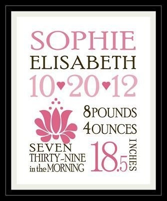 Free Custom Birth Announcements Template | Birth intended for Free Template For Baby Due Dates