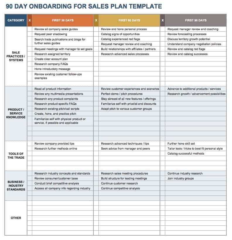 Free Onboarding Checklists And Templates | Smartsheet for Onboarding Schedule Template Graphics