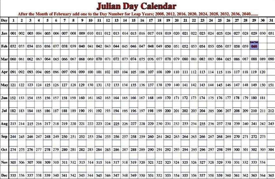 Free Printable Julian Calendar 2020 Blank Template   Free with 2020 Julian Calendar