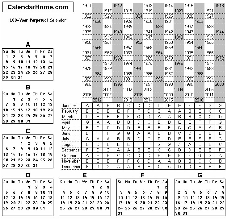 Guiding Question : What Is A Perpetual Calendar And How Do within Perpetual Calendar Table Graphics