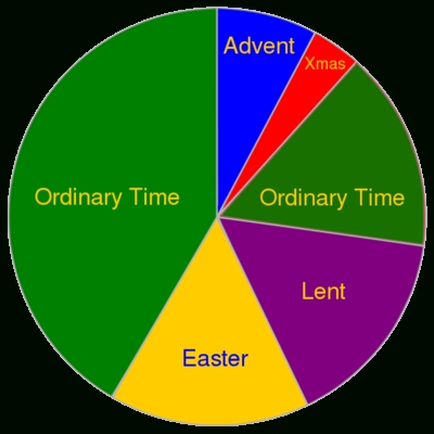 Homebrewed Theology: Colors Of Worship inside Parament Color Schedule