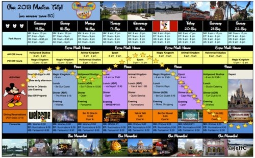 How To Create A Trip Planning Spreadsheet throughout Disney World Planning Calandr Template