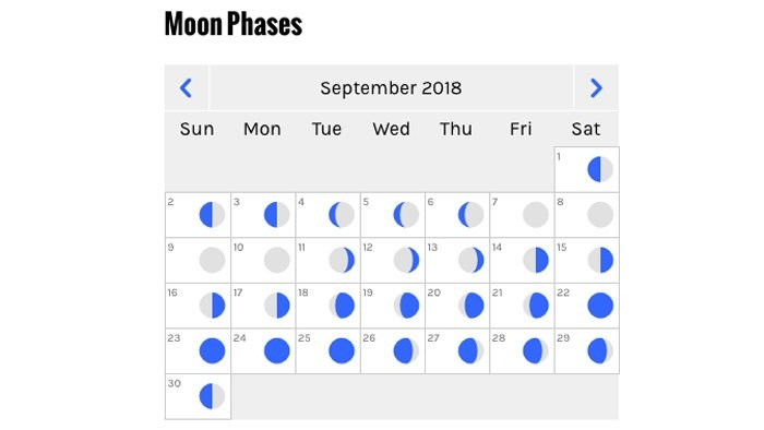 How To Use The Equinox And Moon Phase To Time Your Archery within Moon Phase Deer Movement Calendar Image