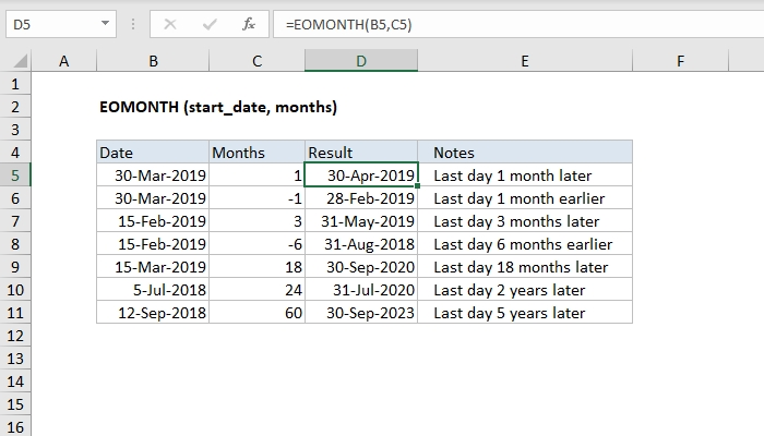 How To Use The Excel Eomonth Function | Exceljet within 2020 28 Day Expiration Calendar