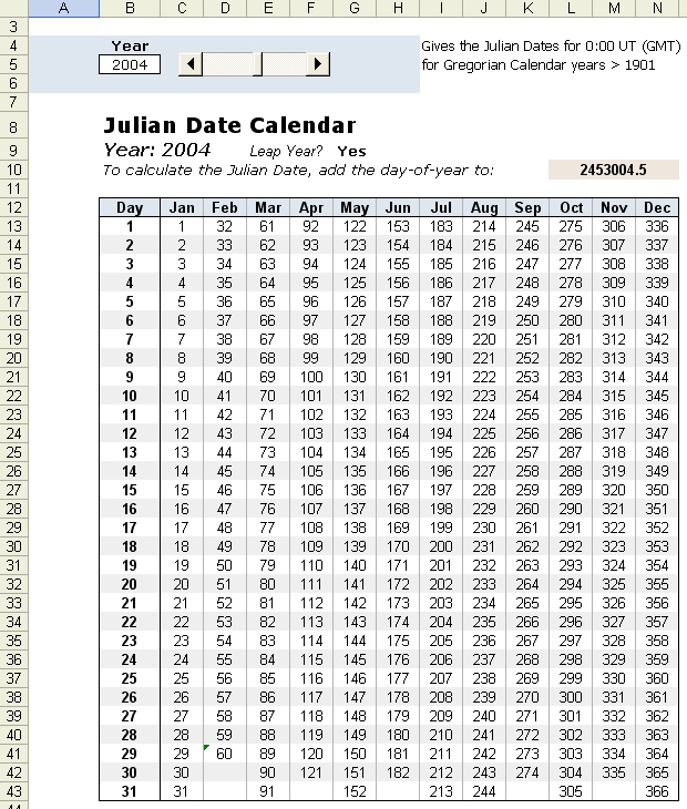 Julian Date Calendar In Excel throughout Ordinal Date Clanedar Photo