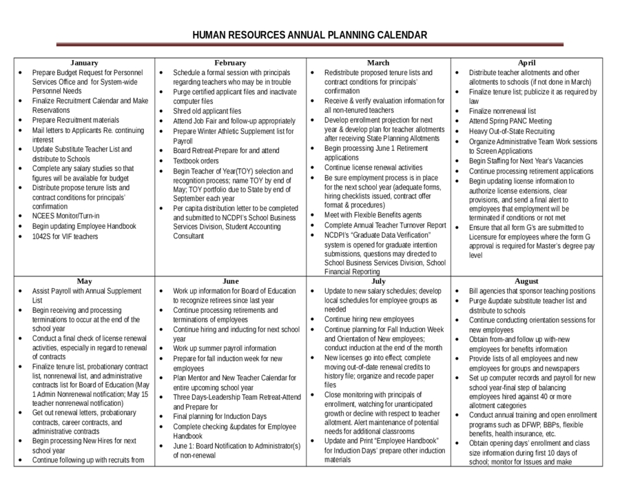 List Template:human Resources Annual Planning Calenda - Edit inside Human Resources Annual Calendar