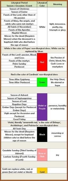 Liturgical Colors for Parament Color Schedule Image