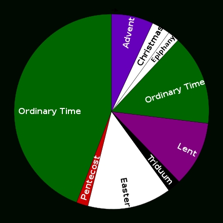 Liturgical Year - Wikiwand intended for Calendar For Church Paraments Image