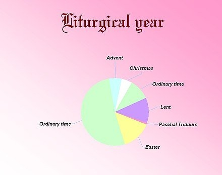 Liturgical Year - Wikiwand within October 6 Liturgical Calendar United Methodist