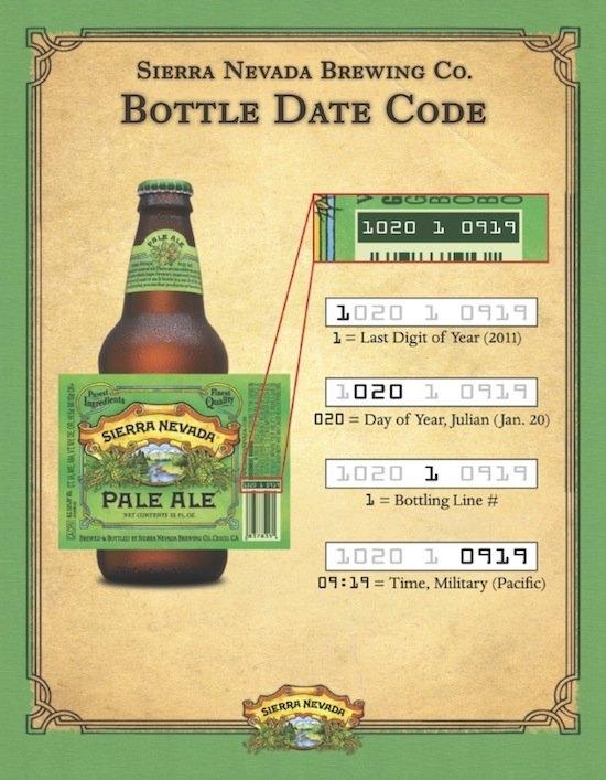 Lupuloadicto: Descifrando Las Fechas De Envasado De Cervezas inside Codigo Juliano Photo