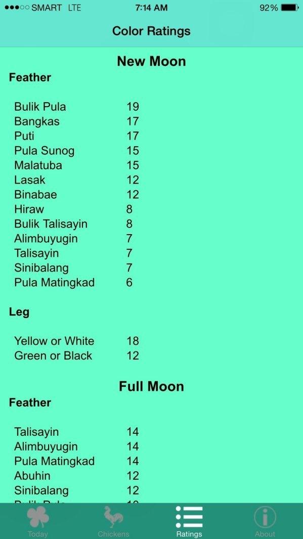 March 2015 Pinakaunang Application Para Sa Mga Nagmamanok. pertaining to Calendar Code Visaya Sabong Graphics