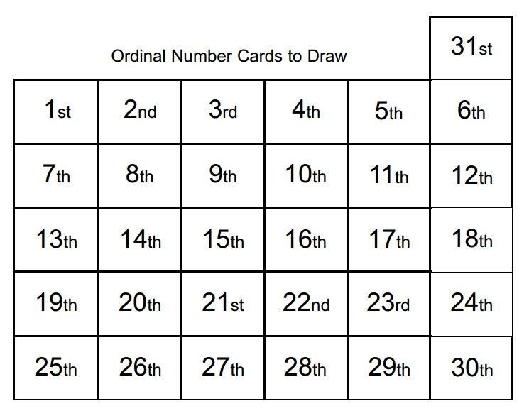 Multi-Cultural Educational Services | Ordinal Numbers pertaining to Ordinal Claendar Graphics