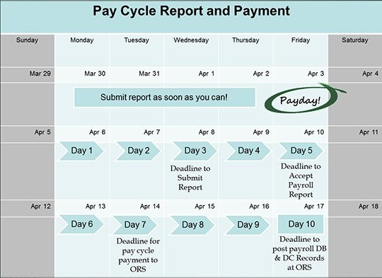 Ors Psru - 8.02.00: Payment Due Dates And Late Fees with regard to State Of Michigan Payroll Schedule Image