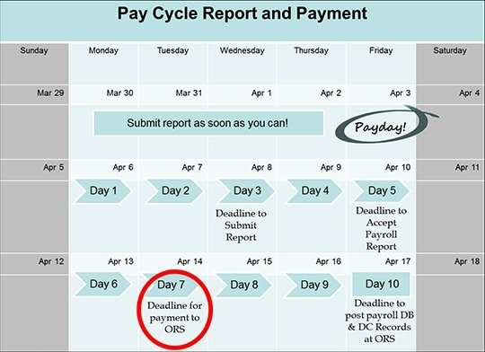 Ors Psru - 8.02.01: Payment Due Dates throughout State Of Michigan Payroll Calendar